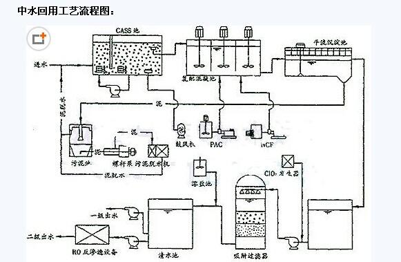 电路 电路图 电子 原理图 581_379
